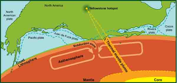Map Of North America Yellowstone National Park.The Geology Of Yellowstone National Park Part I Jackson Hole
